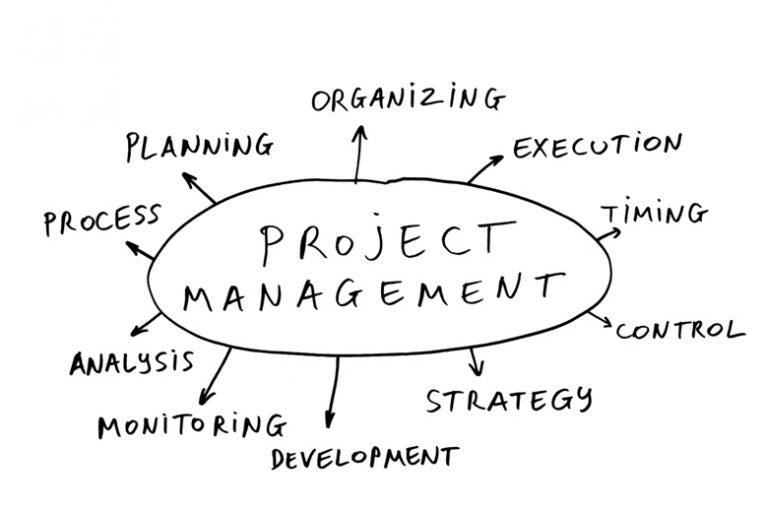مدیریت پروژه کتاب راهنمای مدیریت پروژه های دریایی offshore372 765x510