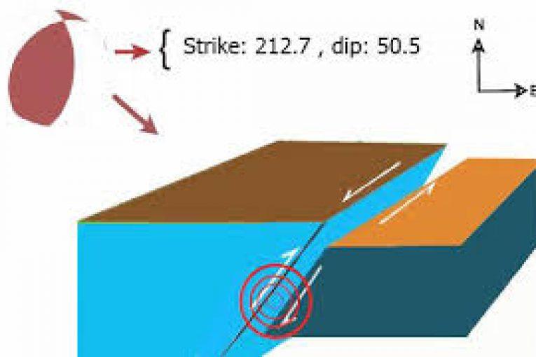 حوضه خزر جنوبی روش های ژئوفیزیکی در تعیین مکان بهینه چاههای اکتشافی حوضه خزر جنوبی offshore376 765x510