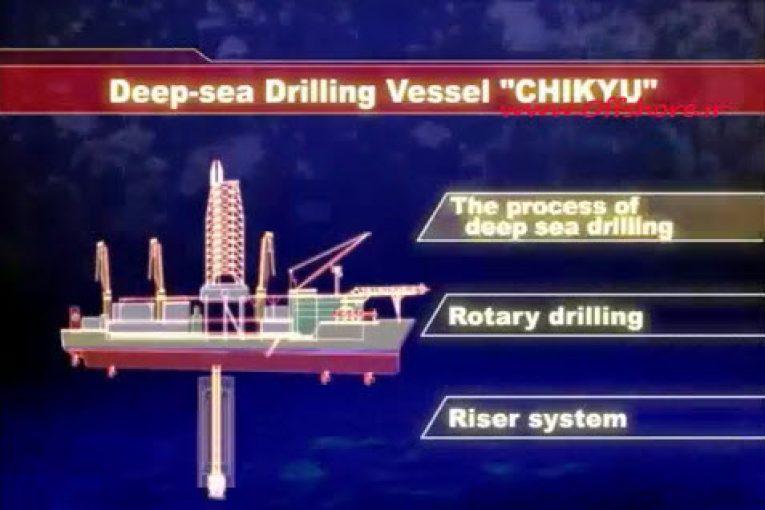 انیمیشن حفاری در آبهای عمیق offshore534 1 765x510