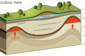 گاز شیل یا ذخایر نامتعارف گاز طبیعی چیست ؟