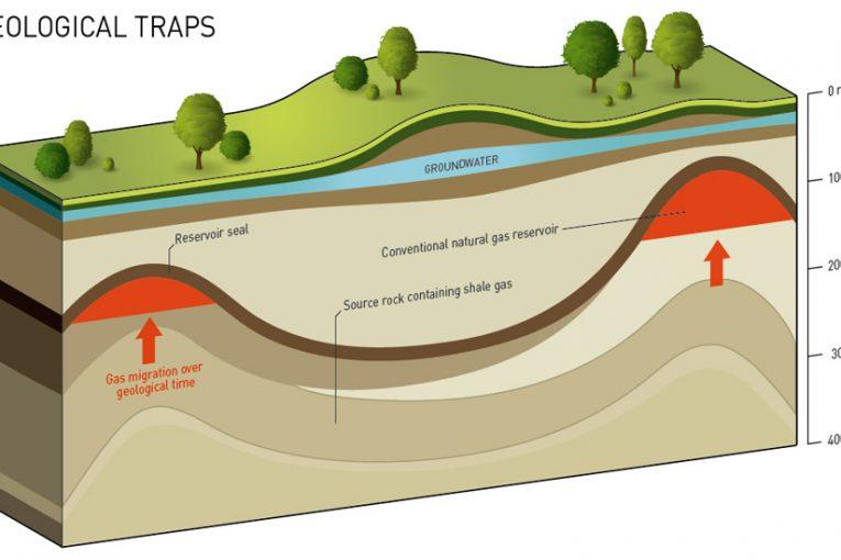 گاز شیل گاز شیل یا ذخایر نامتعارف گاز طبیعی چیست ؟ offshore546 765x510