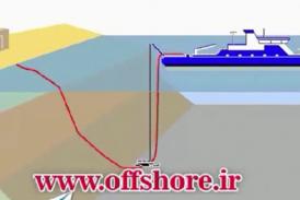 نحوه کابل اندازی از خشکی به دریا