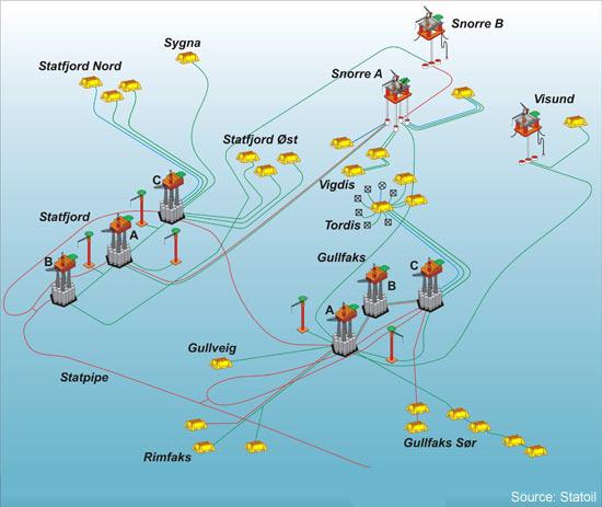10میدان بزرگ نفتی در دریای شمال 6 1