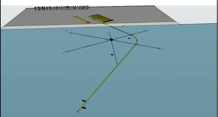 olay08  لولهگذاری دریایی به روش دایرهای- O-Lay Method olay08
