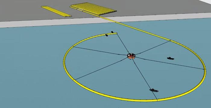 olay10  لولهگذاری دریایی به روش دایرهای- O-Lay Method olay10