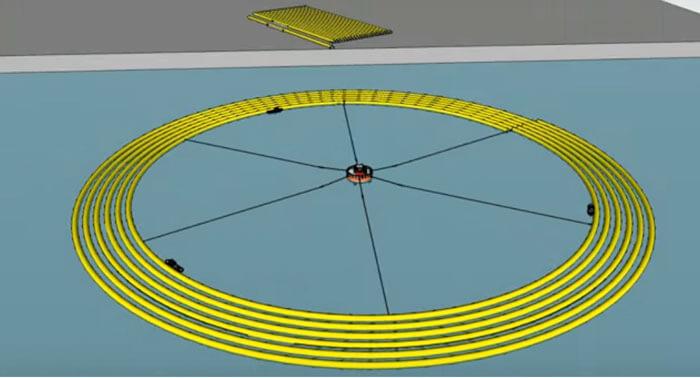 olay12  لولهگذاری دریایی به روش دایرهای- O-Lay Method olay12