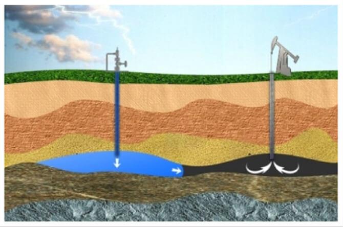 offshore434 ازدیاد برداشت ازدیاد برداشت از مخازن نفت با استفاده از فن آوری های نوین offshore434