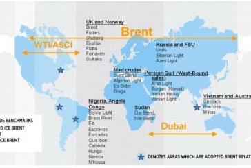 آشنایی با سبدهای نفتی جهان