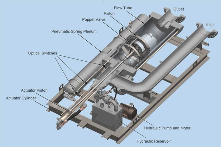 offshore464  سیستم های اندازه گیری نفت و گاز (Metering System) offshore464