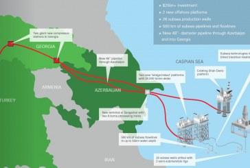 شاه گازی میانه غربی کاسپین